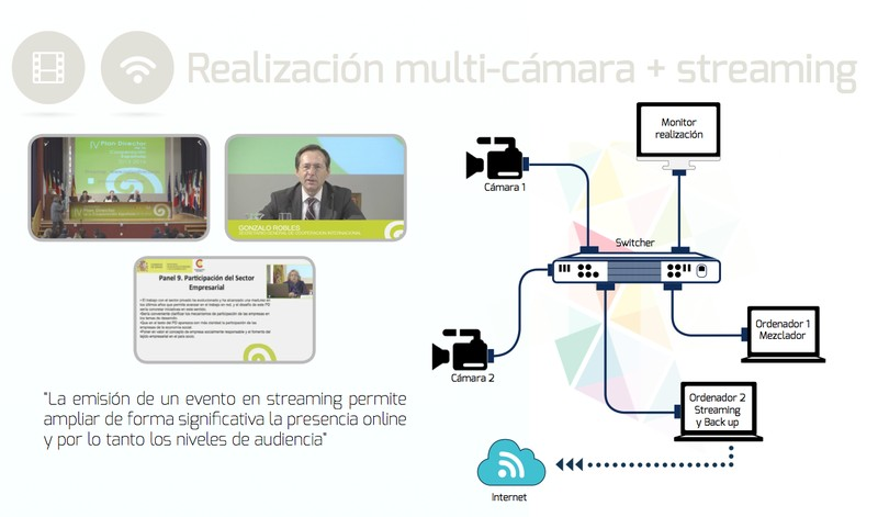 streaming workflow